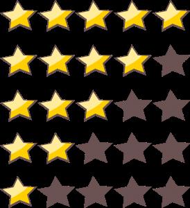 star rating chart